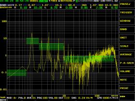 アンデロンスペクトラムの表示例