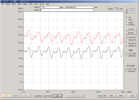 Measurement of torque ripple for the same DC motor in angle-torque mode.