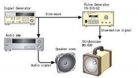 스피커콘 시스템