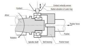 アンデロンメータの振動検出部分