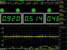 デジタルメータ/波形