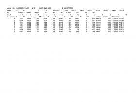 CSV 数据文件