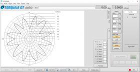 極座標グラフ