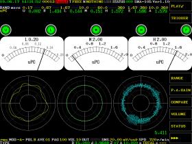 アナログメータ/極座標モード