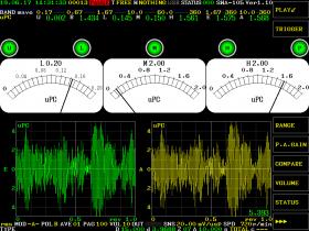 アナログメータ/波形モード