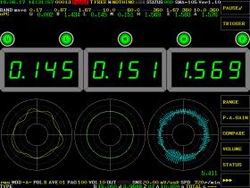 デジタルメータ/極座標モード