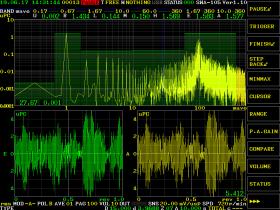 スペクトラム・振動波形