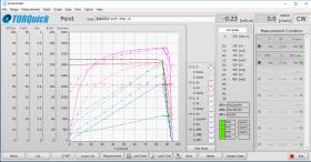 モータ評価用ソフト TORQuick