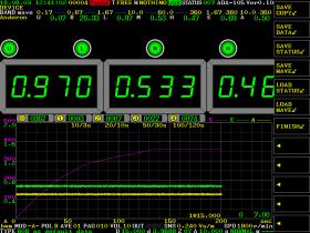 数字仪表/记录器