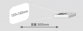 P-1の照射範囲