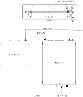 キセノンフラッシュ発光装置の基本構成