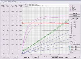 1000, 2000, 3000 r/minに速度制御されたBLDCモータをトルク制御で測定し重ね書き