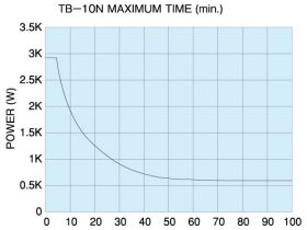 TB-10N