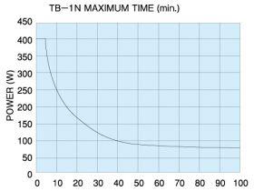 TB-1N