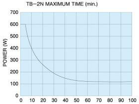 TB-2N