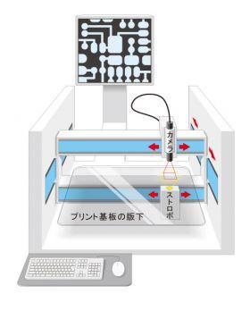 직접조사 타입 MS-G221-*-D 의 사용예) 프린트 기판의 하부 검사