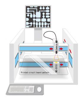 MS-G221直射型典型应用:印刷电路板检查