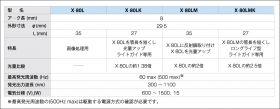 X-80Lセレクションガイド