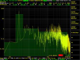 Anderon频谱显示