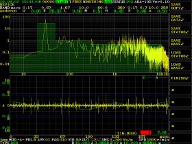 频谱/波形